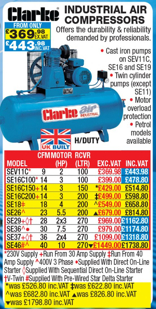 Clarke Industrial Air Compressors. for sale : Machinery ...