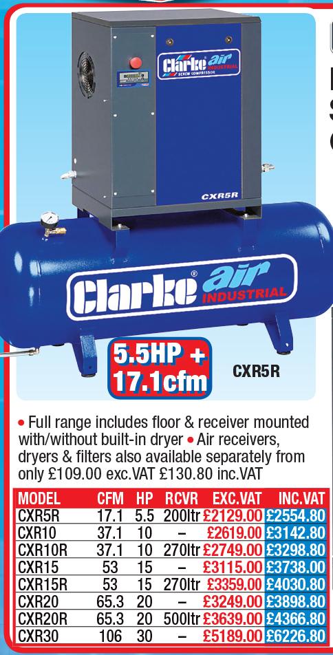Clarke Industrial Screw Compressors for sale : Machinery-Locator.com